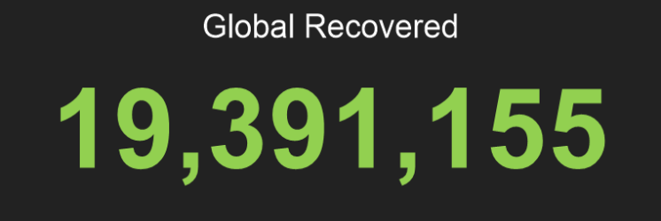 Global recovered