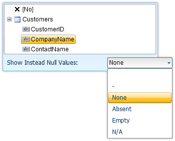 Show Instead Null Values