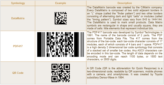 Barcodes in JS