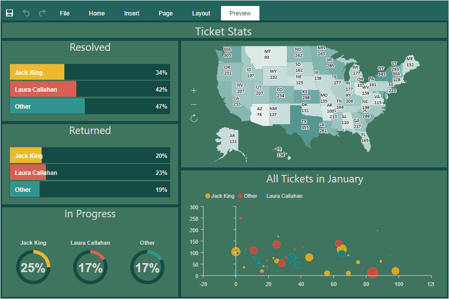 Dark Green theme for dashboards