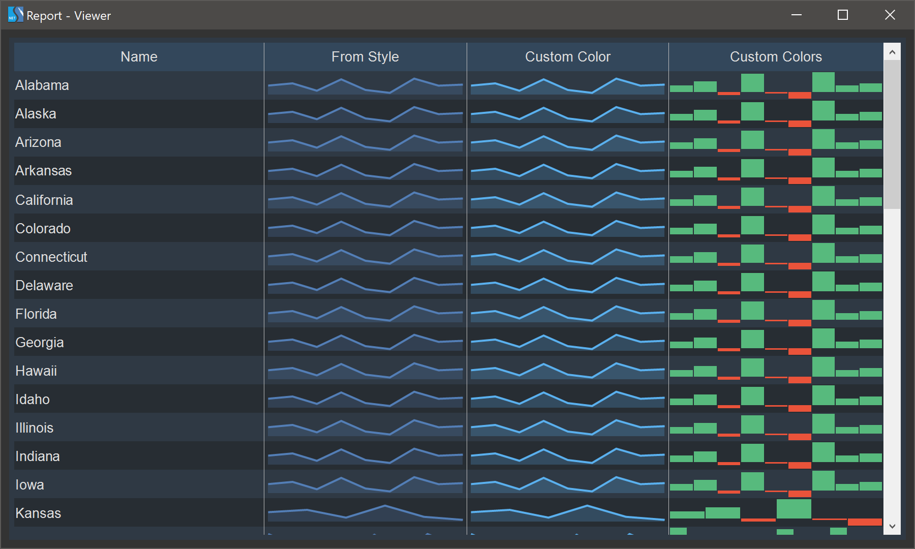 Sparkline colors in dashboards