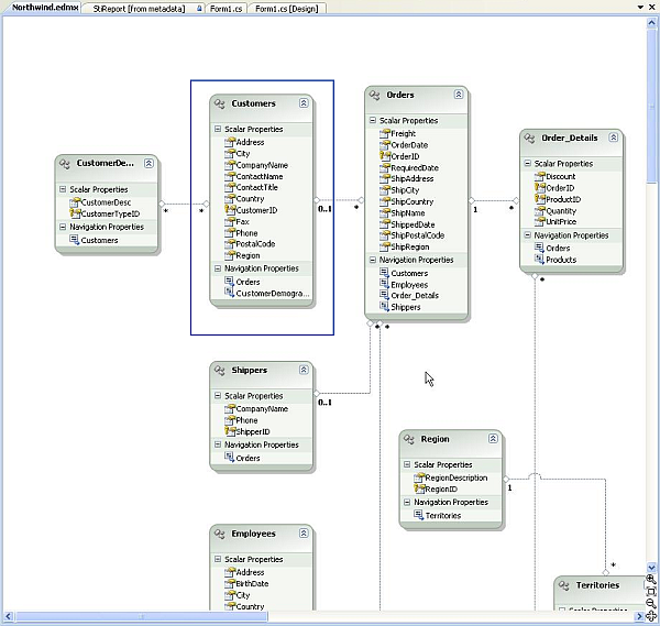 Generate Entity Model for Northwind database